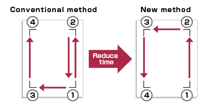 Graphtec Automatic Registration Mark Reduce Mark Detection Time