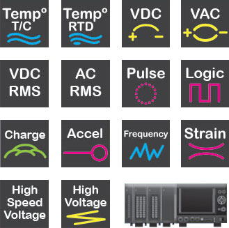 GRAPHTEC DATA LOGGER TEMPERATURE VDC VAC VDC RMS AC RMS PULSE LOGIC CHARGE ACCEL FREQUENCY STRAIN HIGH SPEED VOLTAGE HIGH VOLTAGE