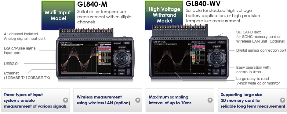 GRAPHTEC MIDI DATA LOGGER GL840-M MULTI-INPUT MODEL, AND GL840-WV HIGH VOLTAGE WITHSTAND MODEL