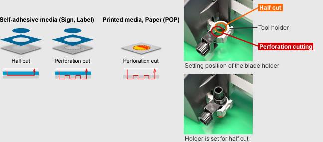 Graphtec FC8600 - self adhesive media, printed media, paper, half cut, perforation cutting