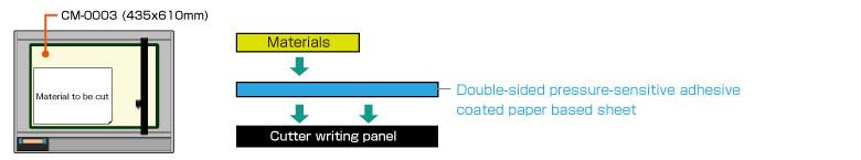 FC4500- Adhesive Sheet.jpg