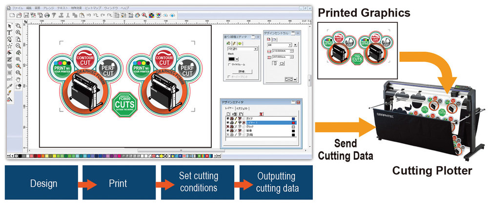 Graphtec Pro Studio Software for Windows Design Print Set Cutting Condition Outputting Cutting Data