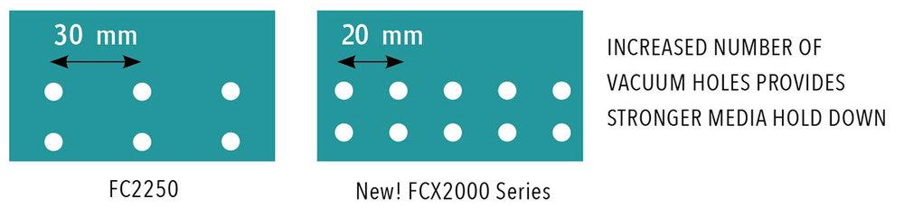 Graphtec-America-Cutting-Plotter-FCX2000 Vocumm 30 to 20 mm jpg.jpg