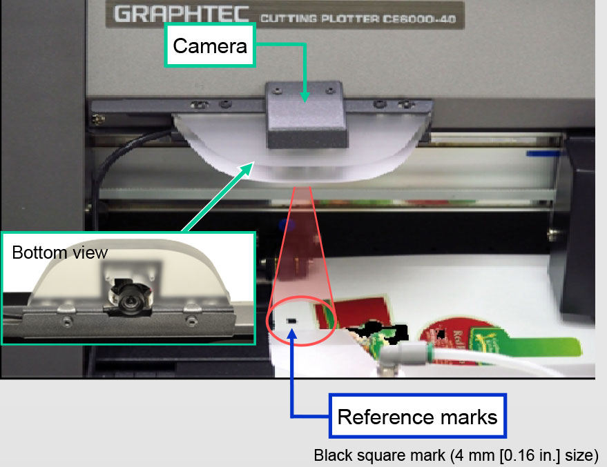 Graphtec Automatic Sheet Cutter Detected-Camera.png