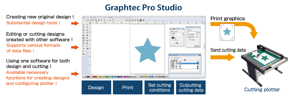 Vinyl Cutter Cutting Plotter Software Graphtec Pro Studio
