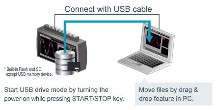 Graphtec midi Loggger GL980 Feature USB Drive Mode.jpg
