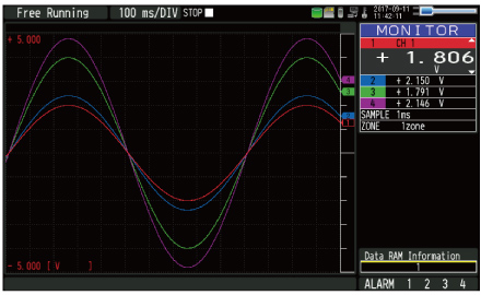 midi logger Graphtec GL2000 Feature LCD YT Waveform Monitor Screen.jpg