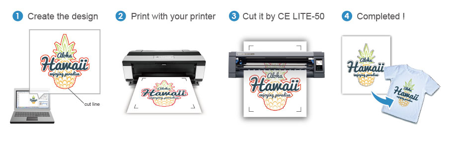 Graphtec Rollfeed Cutting Plotter CE Lite-50 Function - Simple Print & Cut.jpg