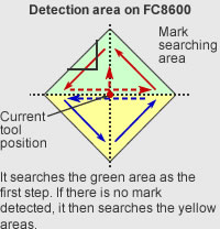 FC8600 - img_auto_mark_detection1.jpg