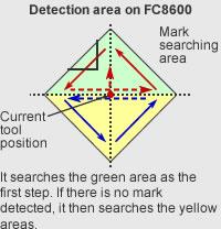 FC8600 - img_auto_mark_detection1.jpg