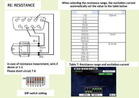 GL7000-Connect22.jpg