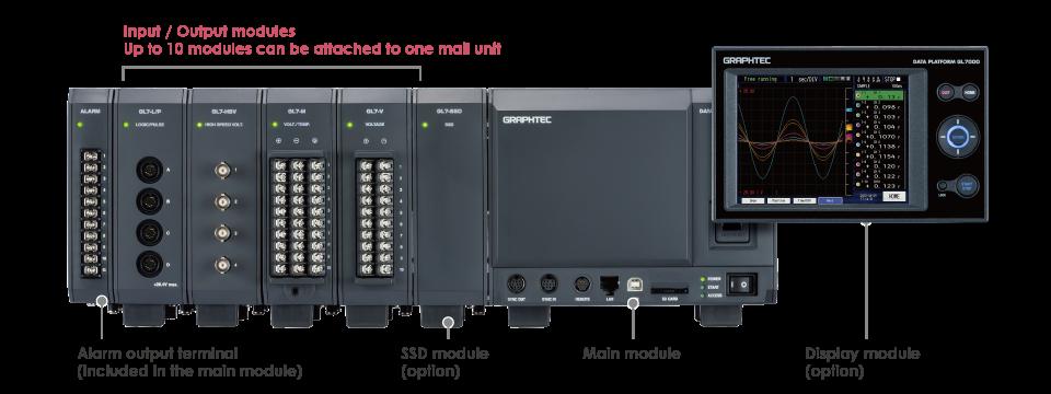 Data Acquisition Platform Modular Data Acquiion Measurement GL7000 - Input Output Modules.png