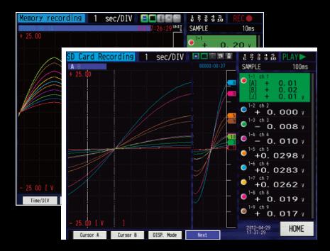 Data Acquisition Platform Modular Data Acquiion Measurement GL7000 - Large LCD Y-T Display.png
