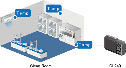 AP0176 GL240 clean room.png
