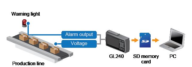 AP0240 - production line GL240.png