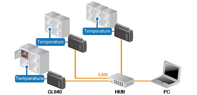 AP0253 - refrigerator development GL840.png