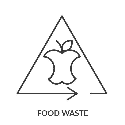 food+waste.jpg
