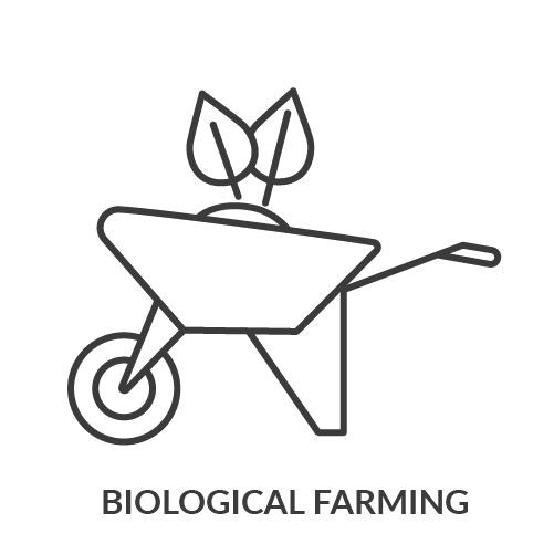 Biological farming.png
