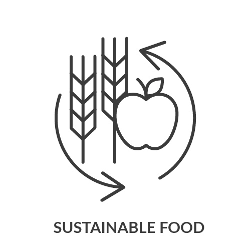 Sustainable food.png