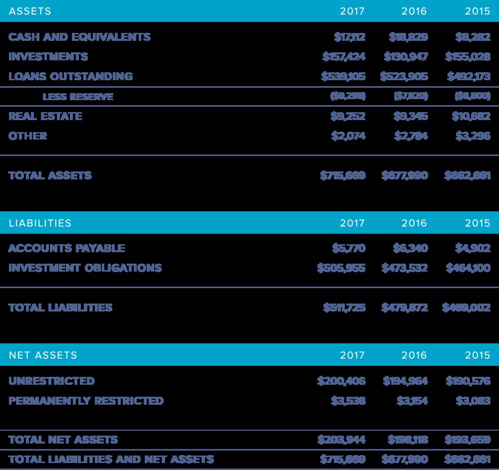 chart-assets-liability-net.png