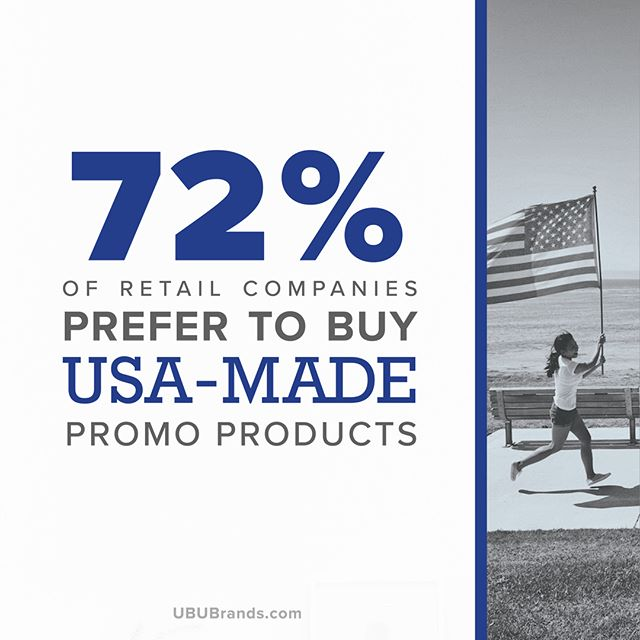 Are you in this proud majority? 🇺🇸 We offer tons of products that are USA-made and we can help you think of ways to highlight this attribute in your marketing, social media, and even on the actual product.  Call us at 772-905-8460 to chat about some of our USA-made options, their availability and our suggestions for marketing this American pride! 👍🏼 Statistic source: ASI End-Buyer Study - 10/17 Based on a year-long series featuring responses from buyers in top market