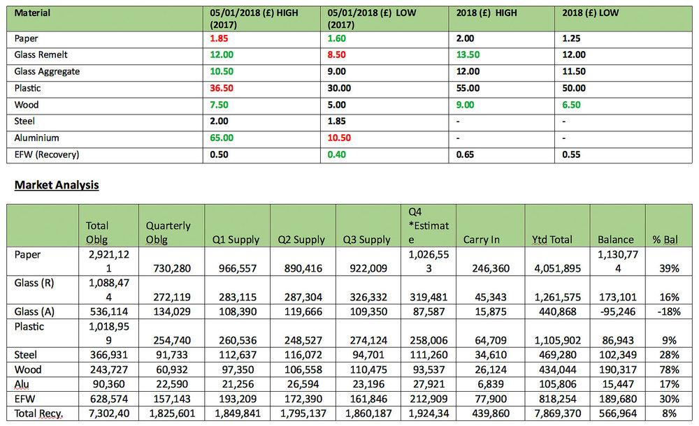 120118 PRN Market Report