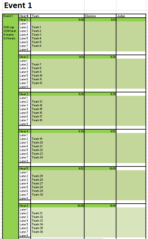 FTME 2017- Heat Schedule A.png