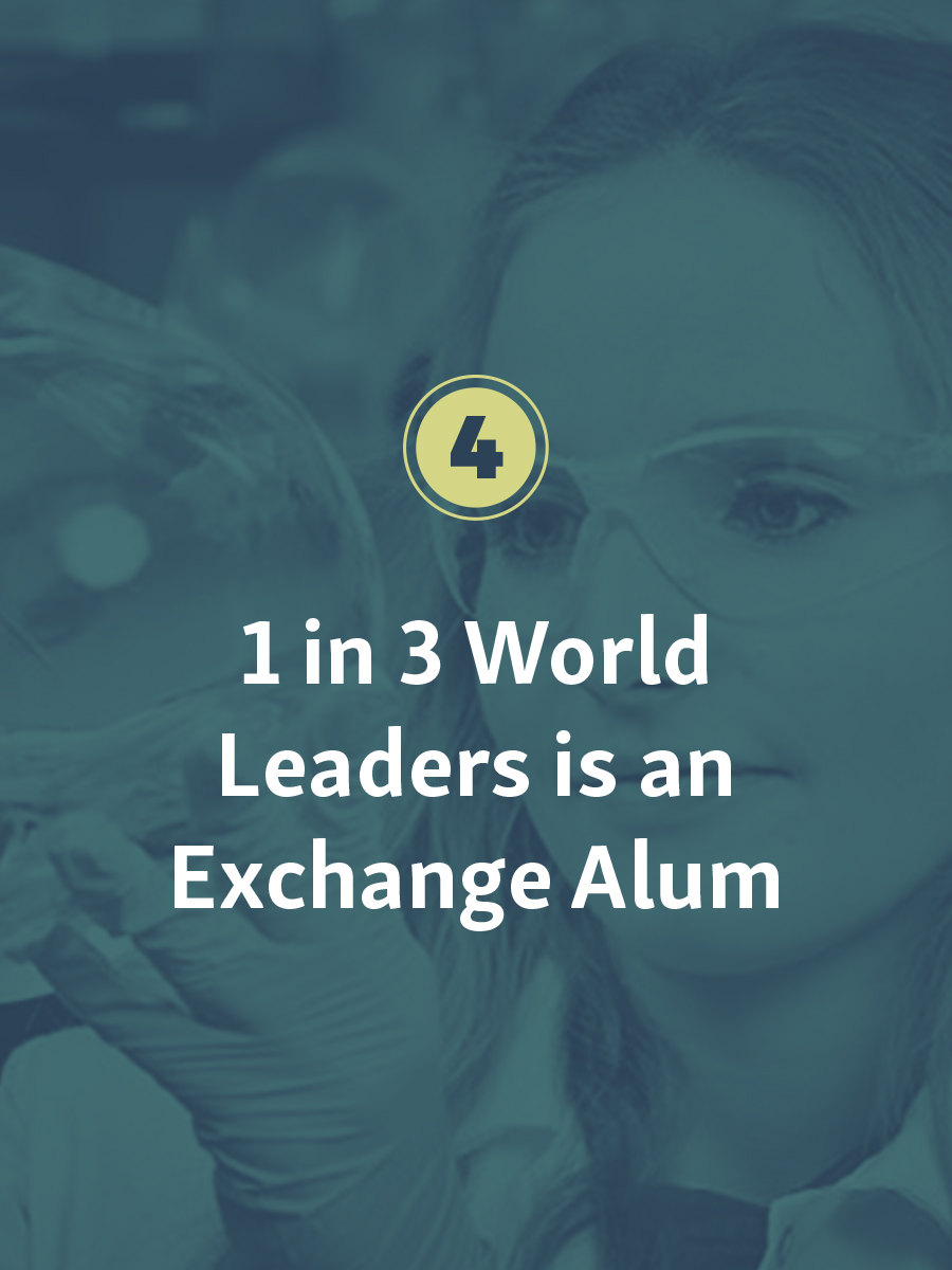 J-1 exchange participants are university students and industry professionals, the future business, political, and civil society leaders of their countries.
