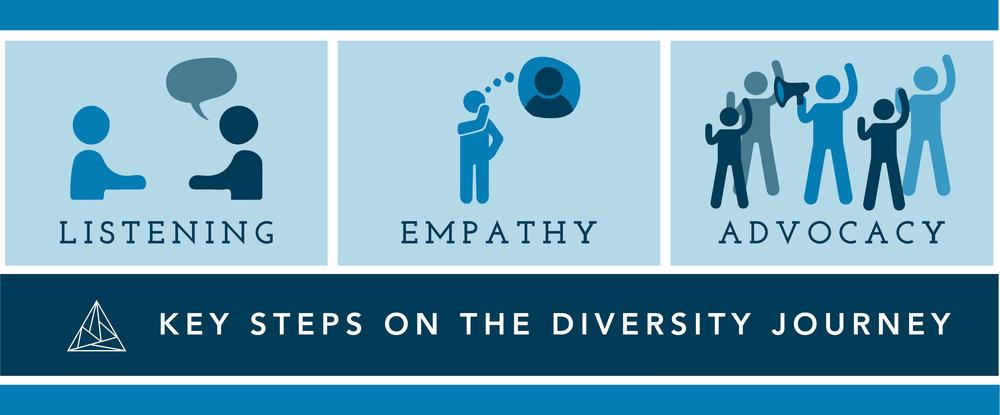 2018-02 Diversity Infographic-01.jpg