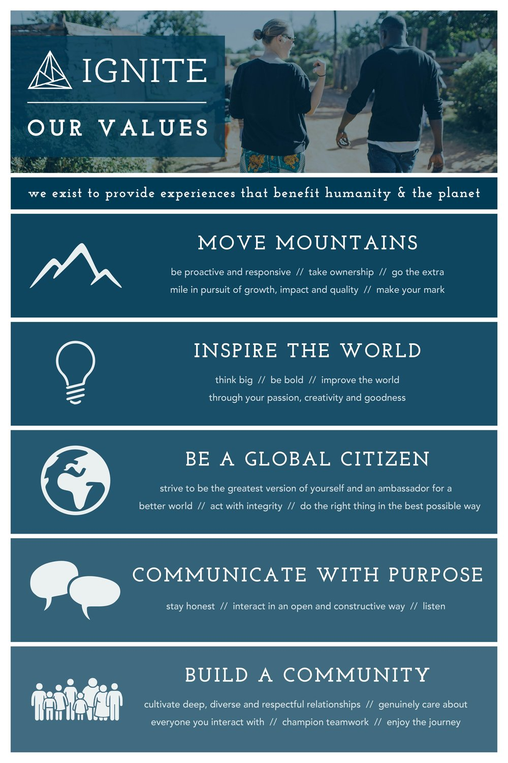 Ignite Values Poster-01.jpg