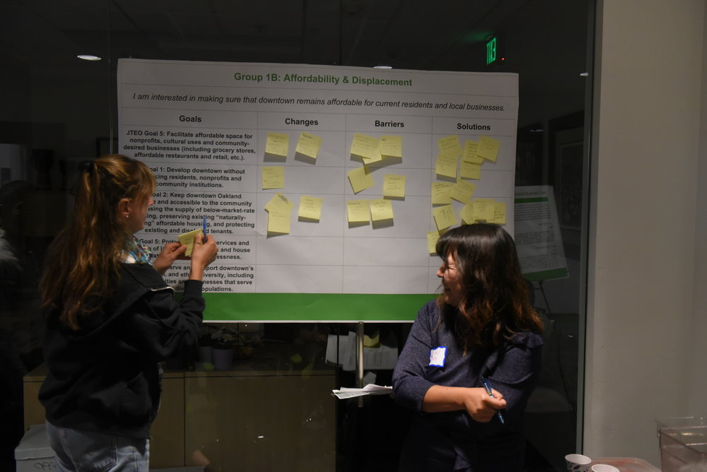 Equity Working Group meeting 1 115.JPG