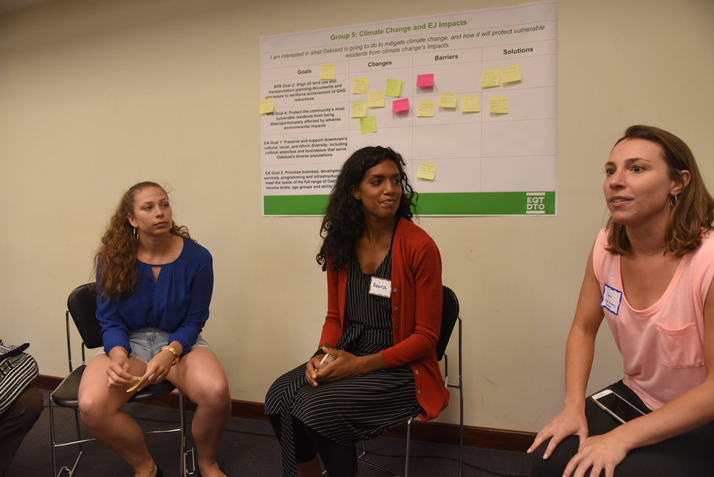 Equity Working Groups meeting 4 075.JPG