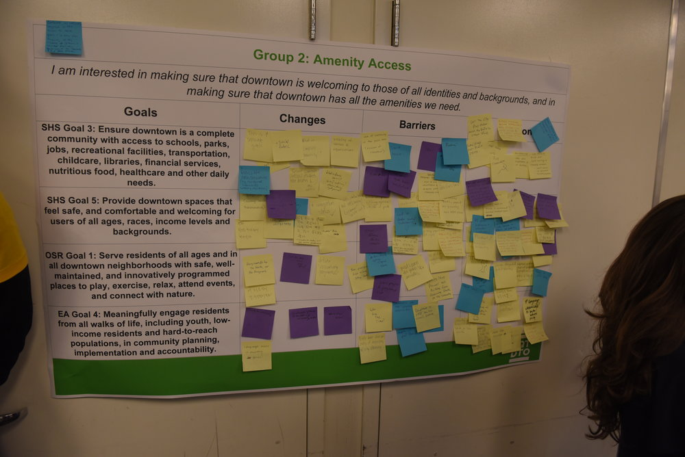 Equity Working Groups meeting 4 084.JPG