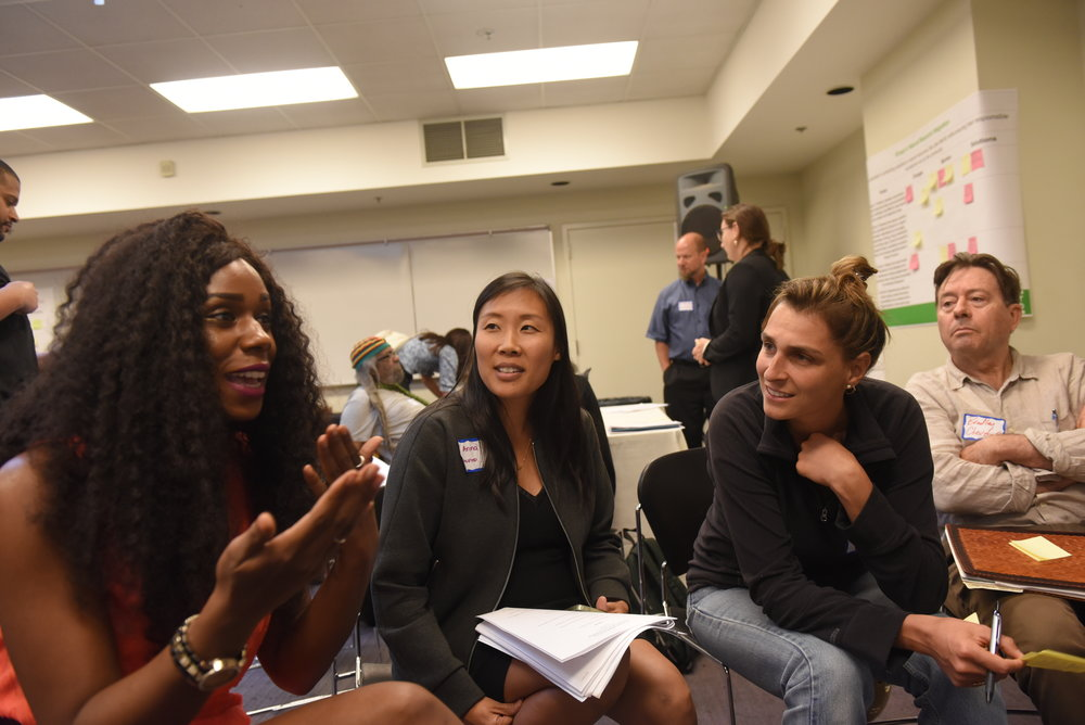 Active discussion during the Social Equity Working Group meeting small group activity.
