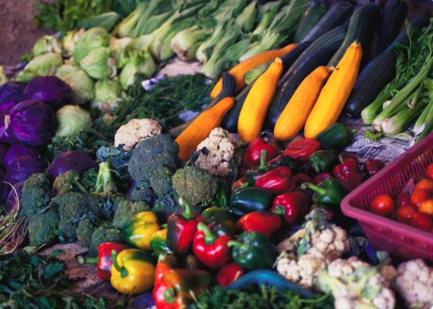 Produce's Carbon Footprint -