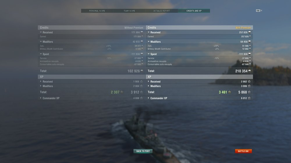 Playing objectives pays well in World of Warships