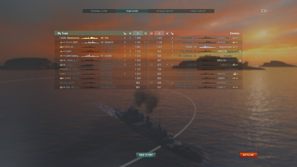 HMS Fiji is a strong ship even when bottom tier
