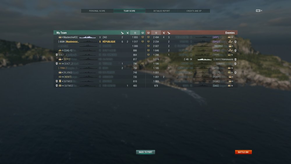 French Battleship Republic Team Score.jpg