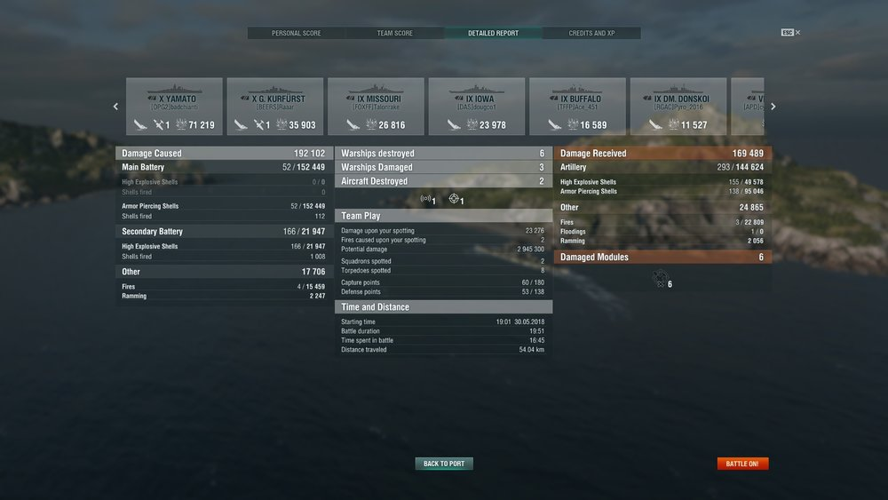 French Battleship Republic tanking 3million dmg.jpg