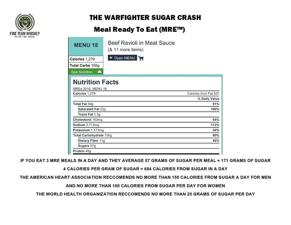 mre+sugar-page0001.jpg