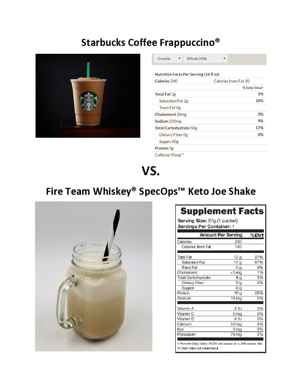 Starbucks Coffee Frappuccino-page0001.jpg