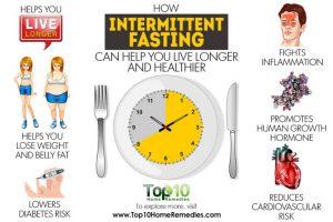 intermittent-fasting-1-768x512-300x200.jpg