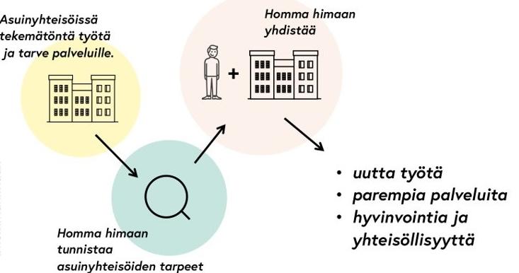 MitenHHToimii (2).jpg