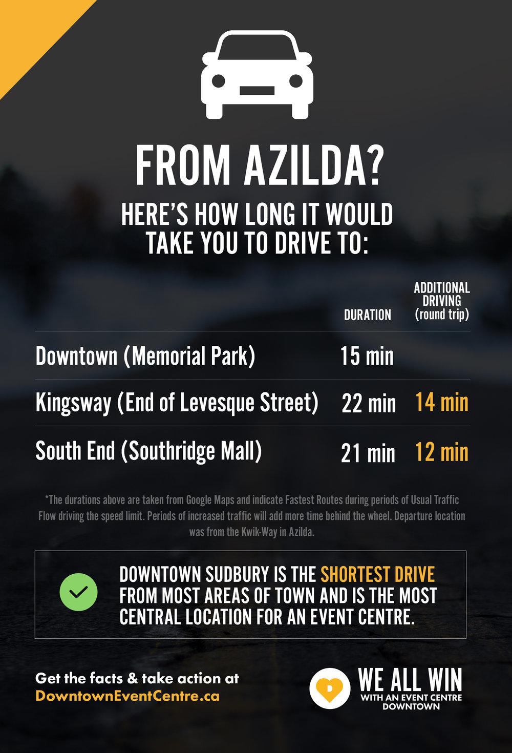 Downtown_Facts_Distances_Azilda.jpg