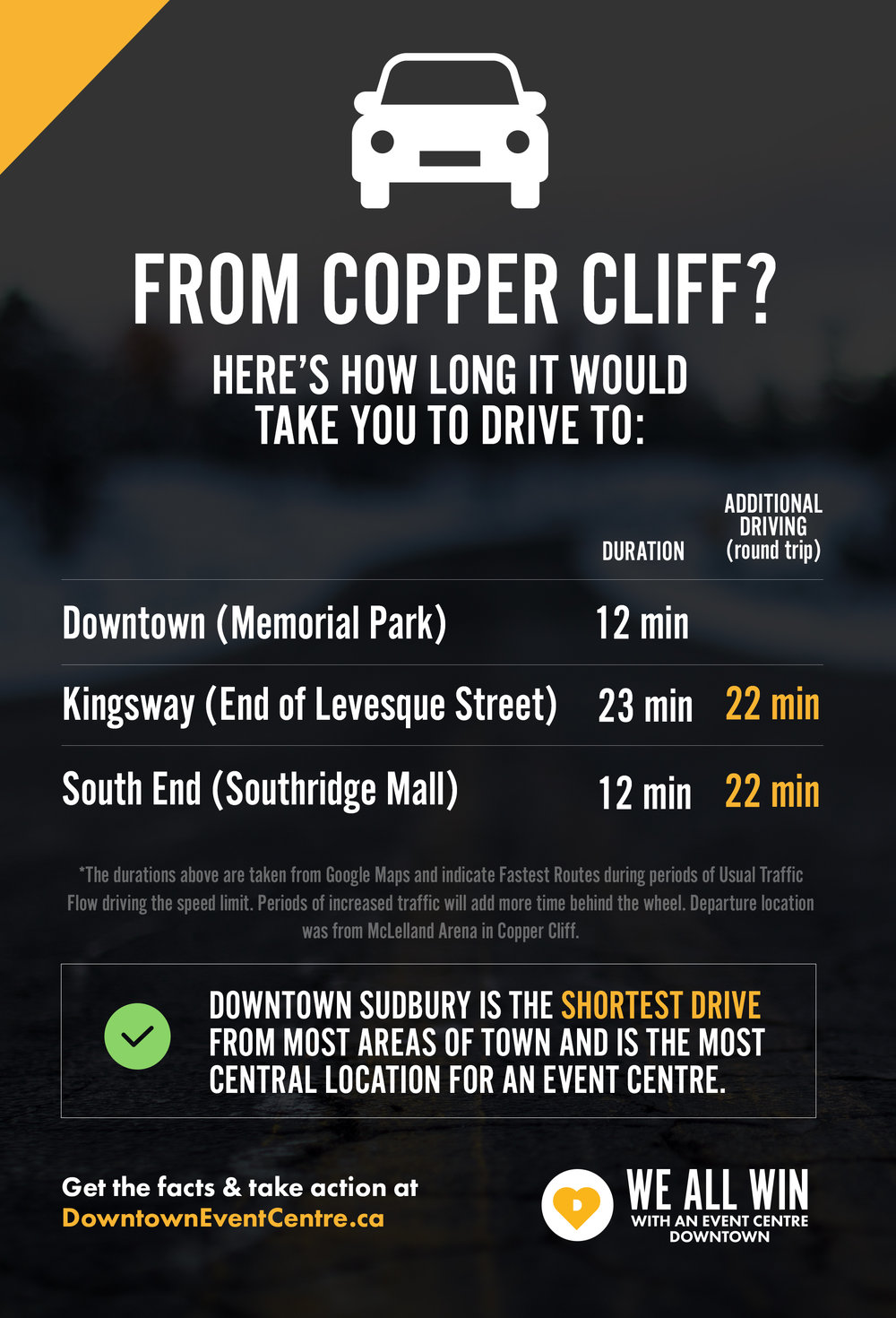 Downtown_Facts_Distances_CopperCliff.jpg