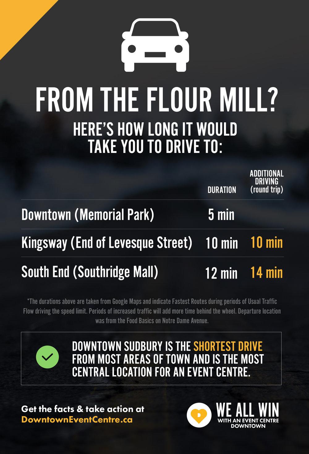 Downtown_Facts_Distances_FlourMill.jpg