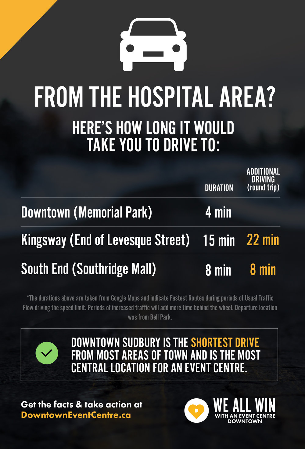 Downtown_Facts_Distances_HospitalArea.jpg