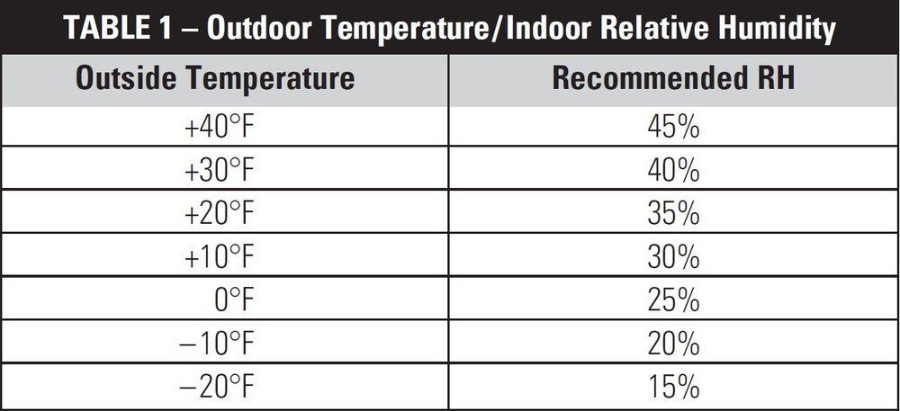 Humidity-Guide.jpg