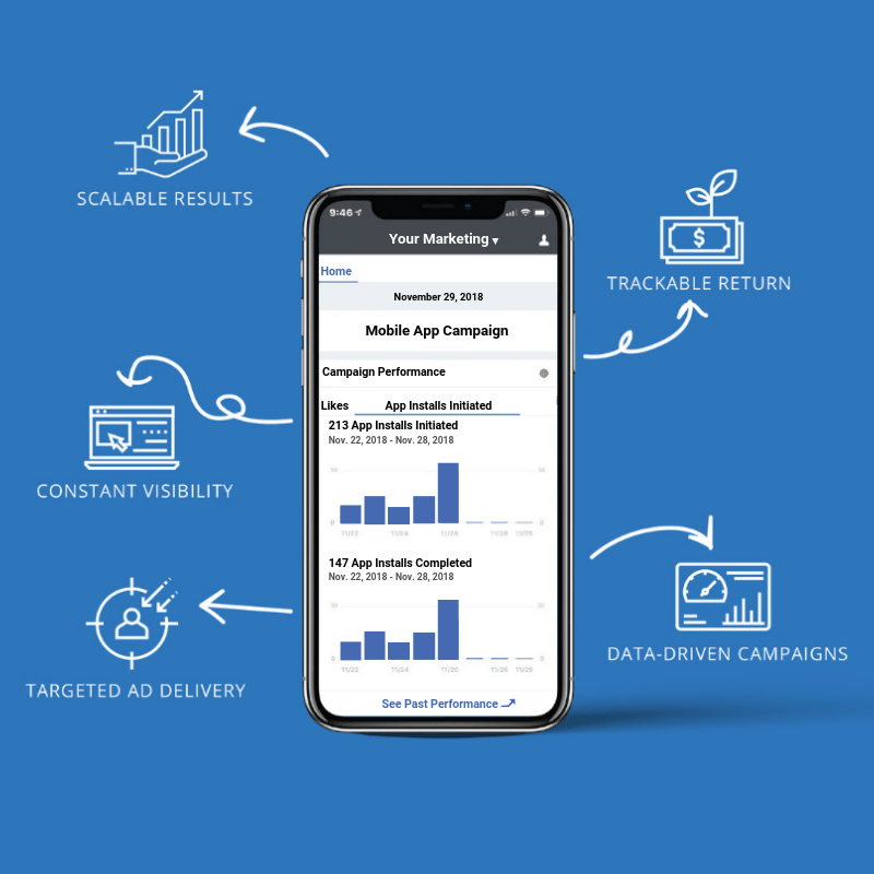https://apexcurrent.com/app-marketing/scalable-digital-results