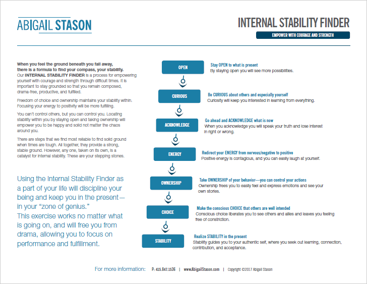 Internal Stability Finder   Ground yourself at any time